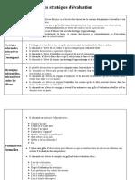 8 strategies evaluation
