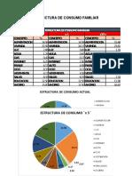 ESTRUCTURA DE CONSUMO FAMILIAR.docx