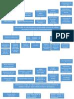 arbol de problemas QV.pdf
