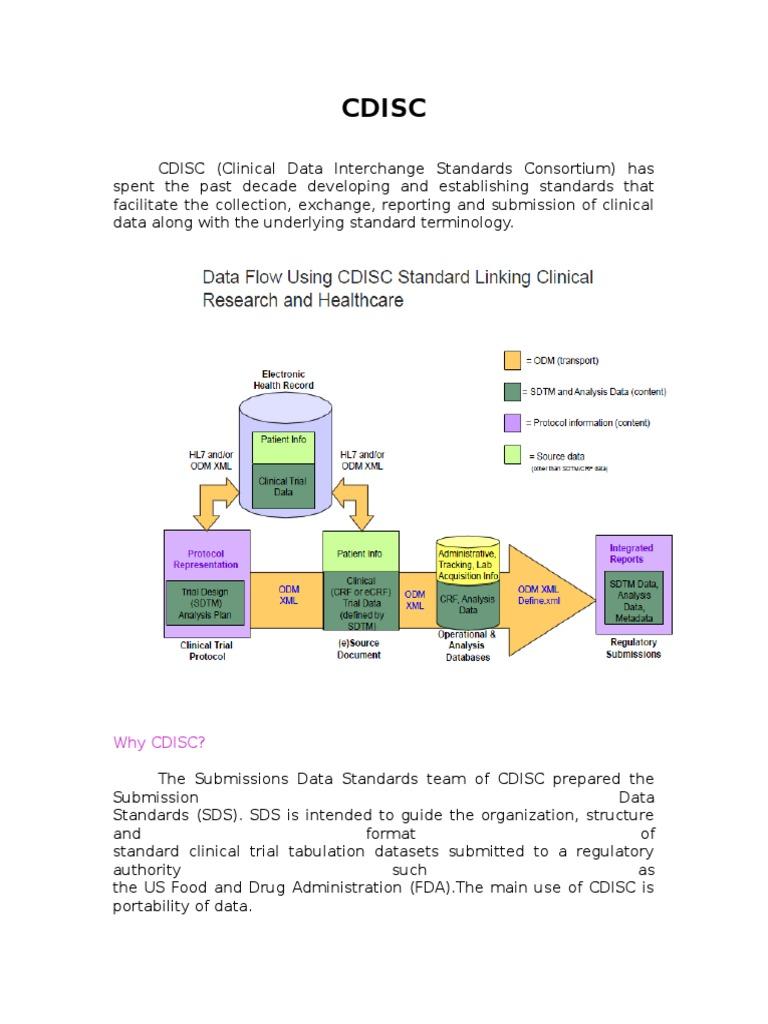 CDISC | Metadata | Clinical Trial