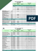 PCD ED 451 Attachment 02