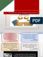METODO DE NEGOCIACION HARDVARD.pptx