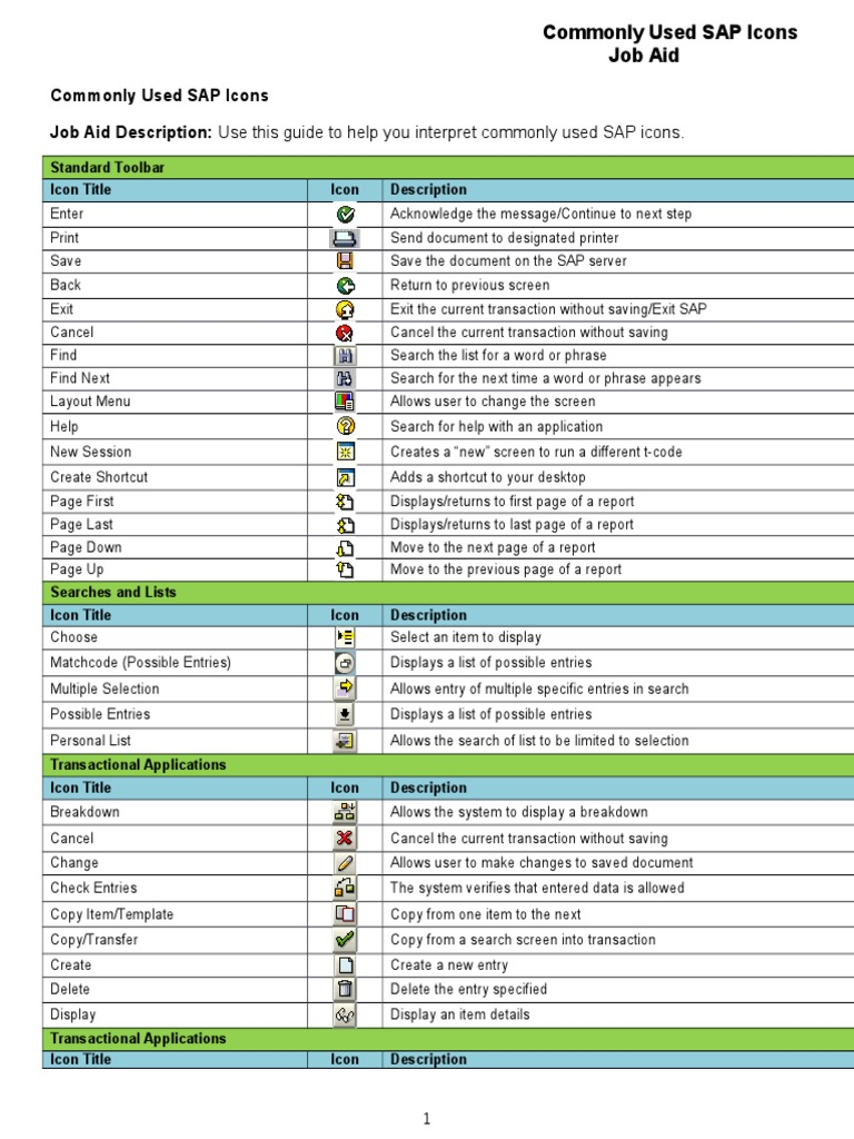 Commonly Used SAP Icons Job Aid | Icono (Informática