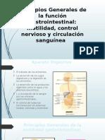Principios Generales de La Función Gastrointestinal