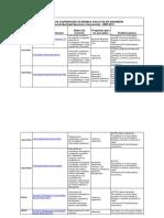 3 Cuadro de Convenios Hiperv Portal Ingeniería Julio 8 2016 (1)