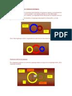 Engranajes y Vueltas Segun Sus Dentados y Funcionamiento de Un Motoreductor