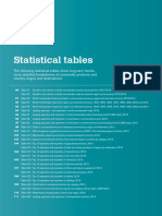 Cuadro de estadisticas OMC (2015)