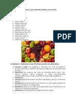 Vitaminas y Minerales Que Proporcionan Las Frutas