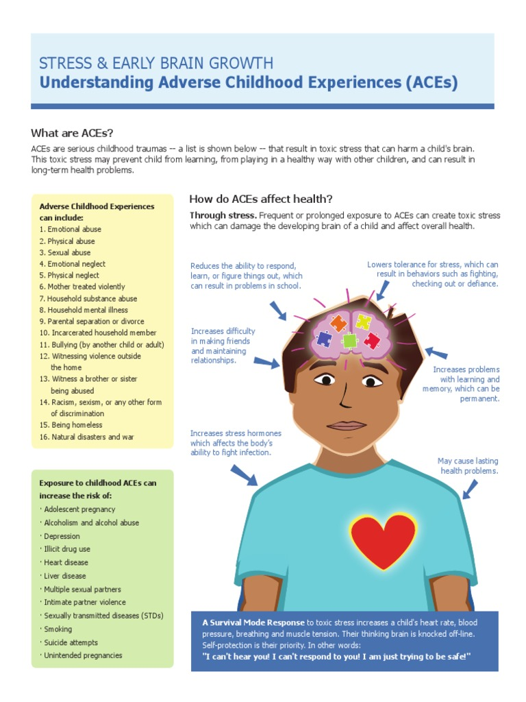 Exposure To Toxic Stress In Childhood >> Understanding Adverse Child Hood Experiences Substance Abuse