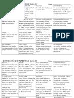 platetectonics glossary