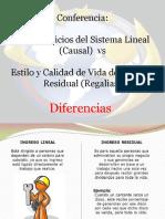 Los Beneficios Del Sistema Lineal vs Estilo y Calidad de Vida Del Residual