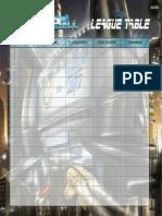DreadBall League Chart