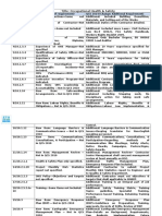QCS 2014 - Comparision Review Report