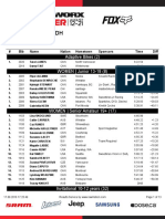 Results AirDH