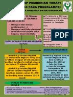 Protap Pemberian Terapi Mgso4 Pada Preeklampsi Batusangkar