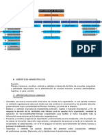 Estructura Organizacional Final