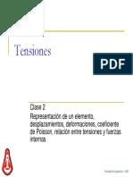 Clase02-TensionesV250505.pdf
