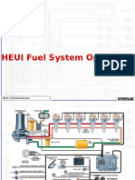 HEUI Hydraulic Electronically Unit Injector