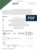 ASTM A194 - Portland Bolt