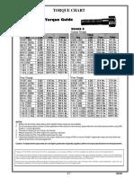 bolt torque values.pdf