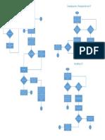 Diagrama de Flujo EMA Cliente Escritorio