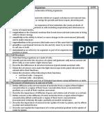 Biology Checklist