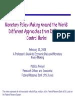 Monetary Policy Making Around the World