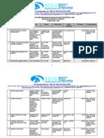program kerja igi bantul.pdf