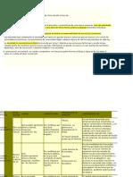 FORMALIZACION Y APORTES.docx