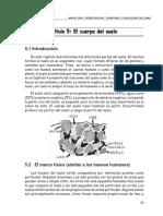 COMPOSICION DEL SUELO.pdf