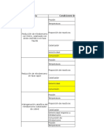 Condiciones de Operación Producción de Anilina