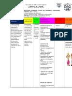2-PLANIFICACIÓN-CURRICULAR-YESSICA-LOURDES-2-1 (1)