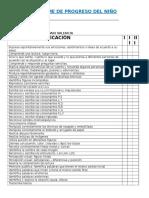 Informe de Progreso Del Niño. 2016