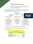 CARACTERIZACION DE UNA RED LOGISTICA.doc