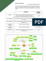 Desarrollo Actividad Uno - Redes y Medios de Transmision