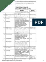 Nama, Fungsi Dan Ruang Pengguna Peralatan Medis Di Rs