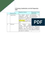 Document Project Spec Tatapower
