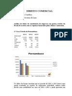 Grafico Junta Comercial