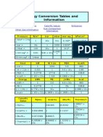 Energy Conversion Table