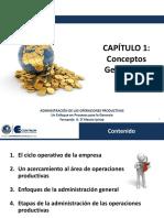 Administracion de Operaciones Productivas Cap1