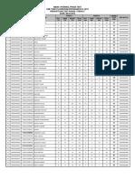 marks of SR, SW23 reshuffling test phase-I result.pdf