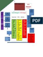 behavior flow chart 16-17