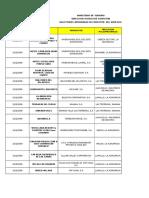 PROYECTOS APROBADOS POR CONFOTUR DESDE EL 2008 A JUNIO 2016 (1).xlsx