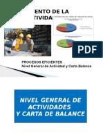Carta Balance Productividad