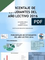 Porcentaje de Estudiantes Del Añ0 Lectivo 2016