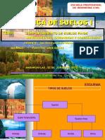 COMPOTAMIENTO DE SUELOS FINOS.ppt