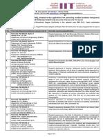 Notification IIT BHU Post Doctoral Fellow Posts
