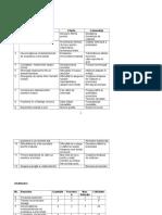 AMDEC Proiect + Produs +QQOQCP.doc