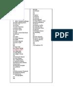 Channel Categorization