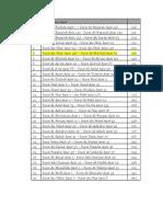 Daftar Juz Al-Quran